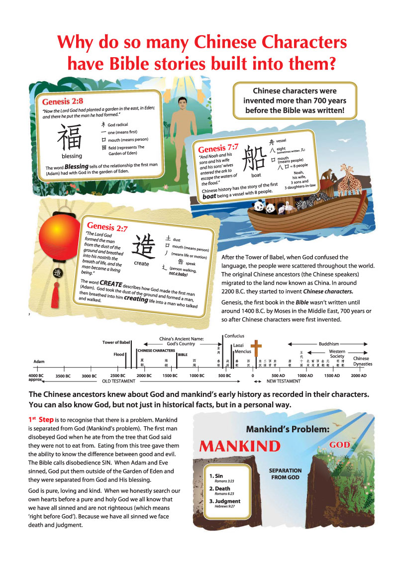 Why are there Bible stories in Chinese characters?